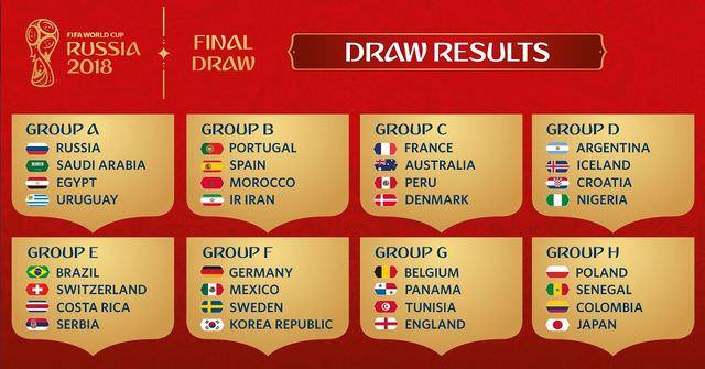 Les différentes astuces pour parier sur la Coupe du Monde