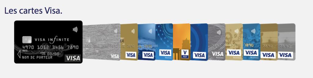 Comment déposer et parier avec Visa?