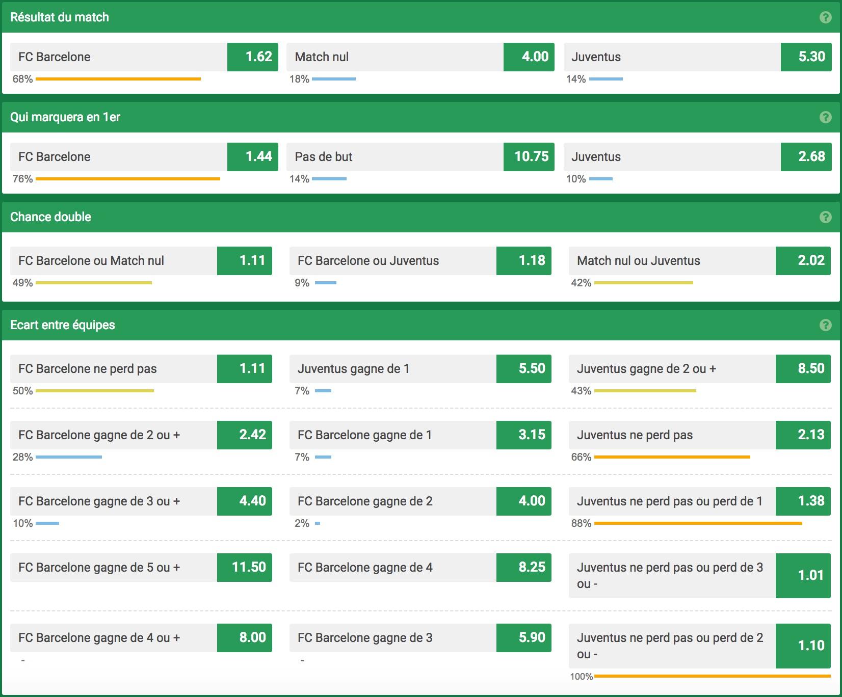 Comment placer un pari sur un site de paris sportifs